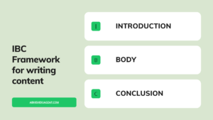 introduction body conclusion framework use in writing content.
